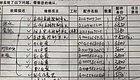 【车主投诉】泡水奔驰走保险理赔,定损居然从8万降到3.2万!