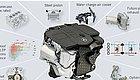 奔驰柴油发动机OM654详细介绍