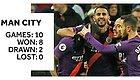 一场1-0展现曼城控制力!英超三队创历史新纪录!曼联追分机会来了?