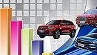 自主品牌9月销量点评:吉利的多款车型销量下滑,长城和比亚迪增长势头强劲